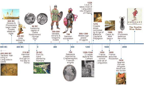http://www.creme-de-languedoc.com/Languedoc/history.php