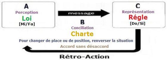 Charte du Forum  536110993d5310de7341814ff6a41b6f