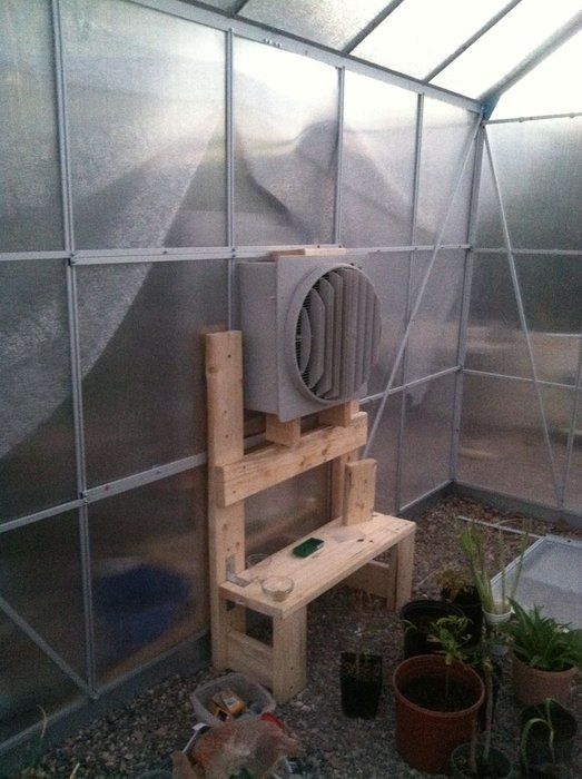 Greenhouse Modifications For Hot Climates Backyard Greenhouse