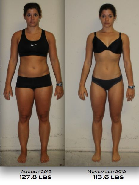 60 day body transformation | Body Transformation | Pinterest ...