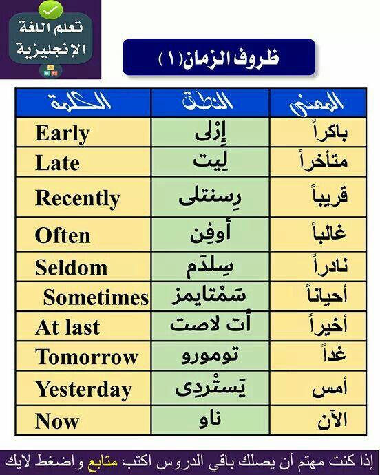 Pin On English Language Teaching