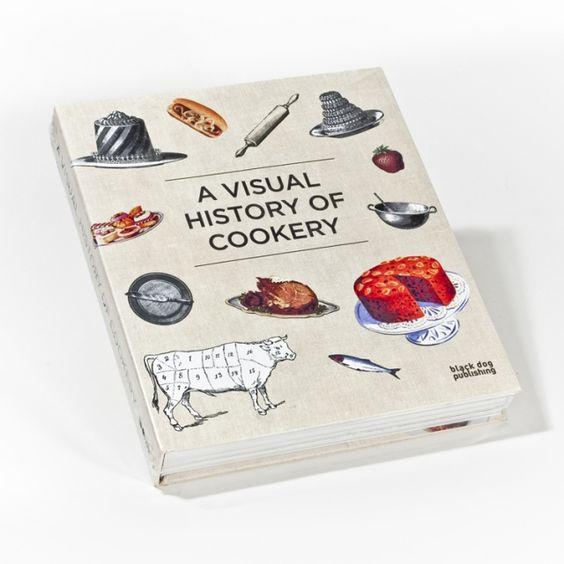 Visual cooking history.