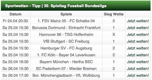 Die besten Sportwetten Tipps zum 30. Spieltag der Bundesliga