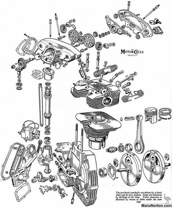 manx norton drawings