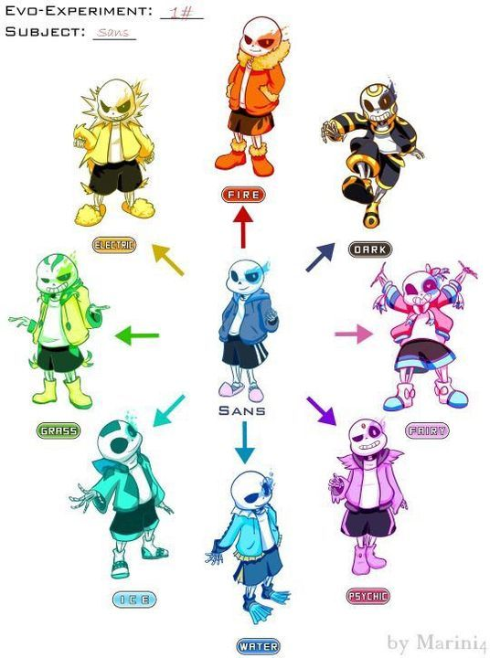 42++ Marini pokemon information