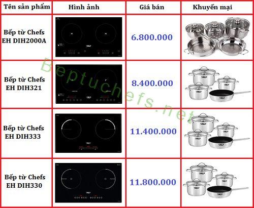 Bảng báo giá bếp từ Chefs mới nhất