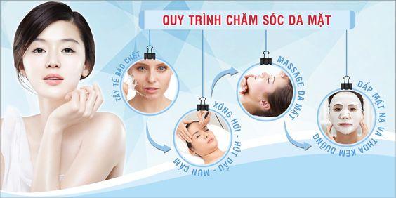 Quy trình chăm sóc da mặt ở Spa