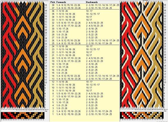 26 tarjetas, 4 / 5 colores, repite cada 12 movimientos // sed_350 diseñado en GTT༺❁