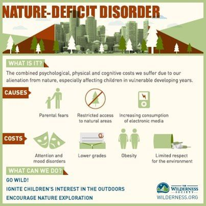 Nature-Deficit Disorder
