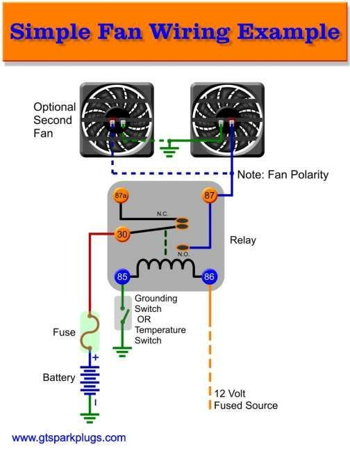 15 Auto Electric Fan Wiring Diagram Wiring Diagram Wiringg Net Radiator Fan Electric Cooling Fan Electric Radiator Fan