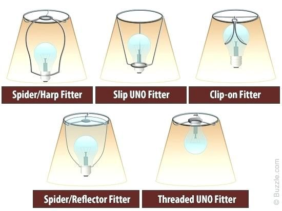Buy Lamp Shade Spider Harp Lamp Shade As Well As Awesome Tips To