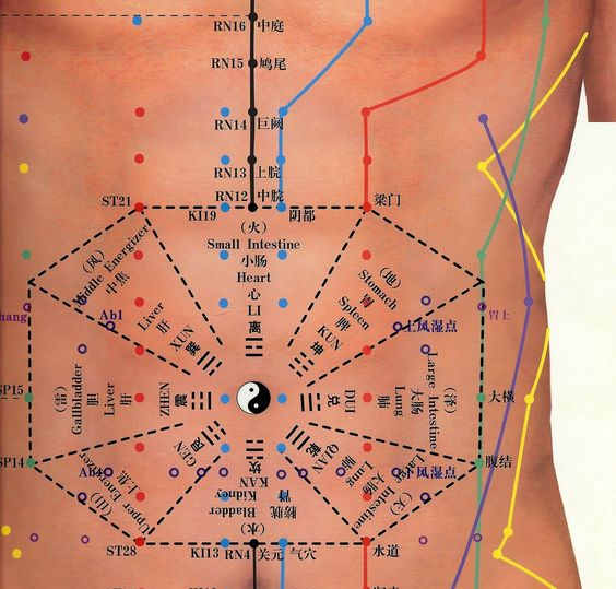 Acupressure for Beginners - Explore Integrative Medicine