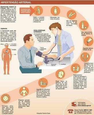 infografia+hipertensão.jpg (327×400)