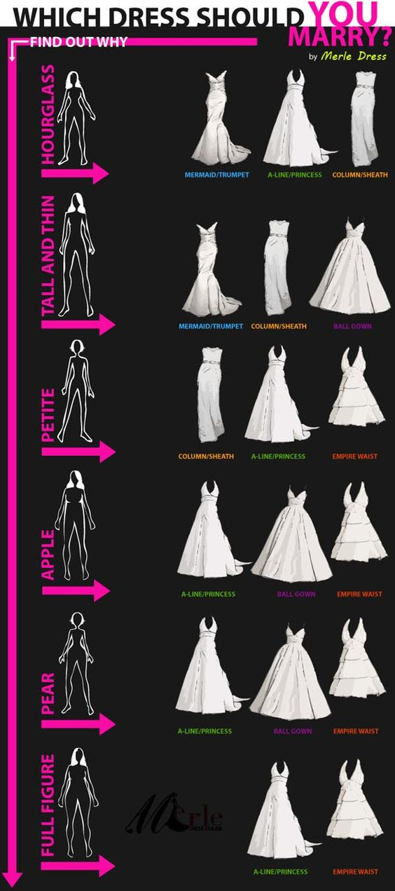 Which dress should you marry? Helps you find the perfect dress for your body type: