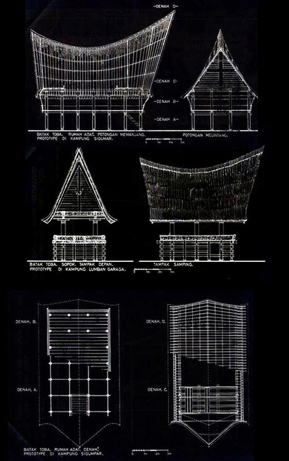 Gambar Rumah Adat Batak : gambar, rumah, batak, Batak, Housing, สถาปนิก,, สถาปัตยกรรมสมัยใหม่,, บ้านในฝัน