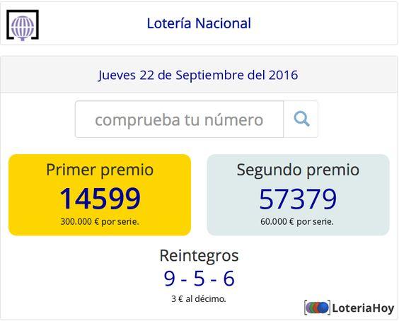 #Comprobación de #resultados para sorteo del #Jueves 22 de Septiembre de 2016 #LoteríaNacional #SorteoDeLosJueves