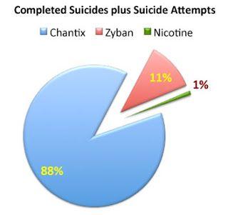 chantix help quit smoking