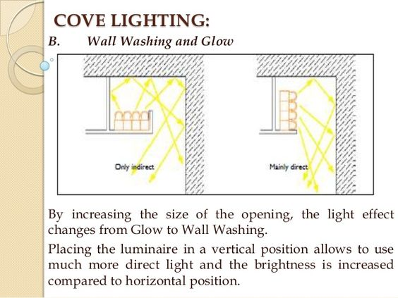 cove lighting diy. bd ceiling soffit w light cove aia cad detailszipped into winzip format files for faster downloading httpwwwaecinfocom1resourcefiu2026 pinteresu2026 lighting diy
