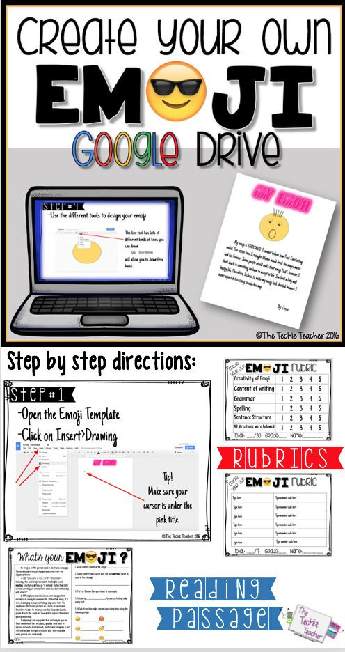 Students design an emoji in the Google Drawing feature that is embedded into Google Docs | The Techie Teacher