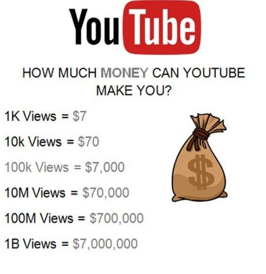 How Can A Youtube Channel Help My Business Youtube Marketing Tools Market Your Youtube Video T Youtube Channel Ideas Youtube Success Start Youtube Channel