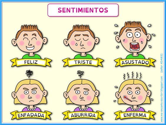 Me encanta escribir en español: estado físico: