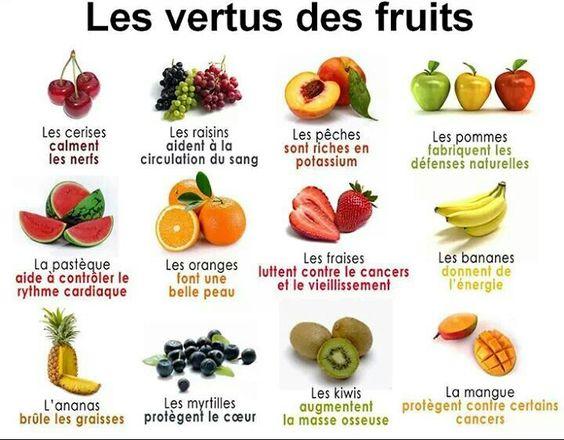 Les vertus des fruits #santé