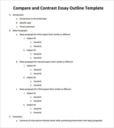 9 Free Free Word Pdf Format Download Free Premium Templates Essay Outline Essay Outline Template Expository Essay Outline