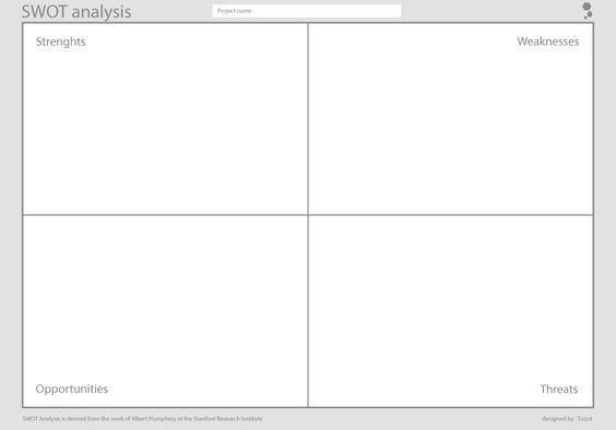 SWOT analysis Canvas Tool Business Tips Pinterest Swot - blank swot analysis template