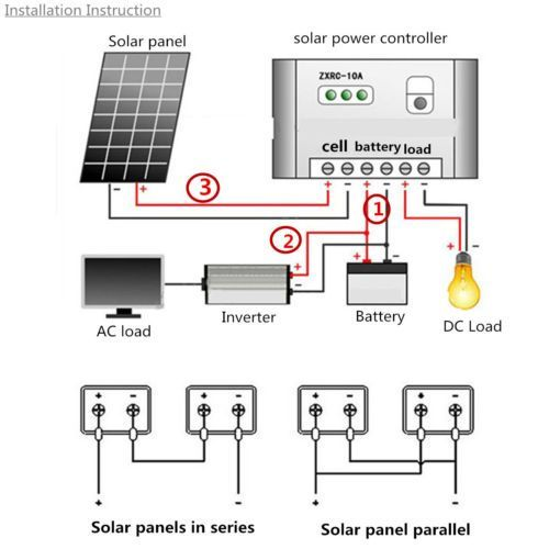 Pin On Good Solar Power Ideas