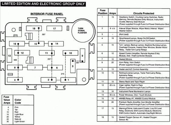 1994 Ranger Fuse Box Diagram : Fuse Box Location And
