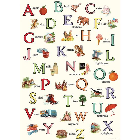 Frame your wrapping paper!!! Cavallini English ABCu0026#39;s Wrapping Paper - Paper Source : kids...one ...