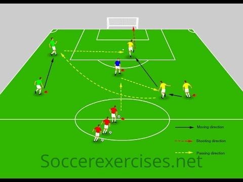Passing And Score A Goal Drill Part2 Soccer Exercises 27 Youtube Soccer Workouts Soccer Practice Drills Youth Soccer Drills