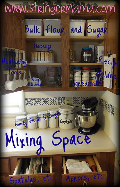 Did something similar with all my mixing bowls, utensils, and spices/sugars, etc in one place near my Kitchen Aid mixer.