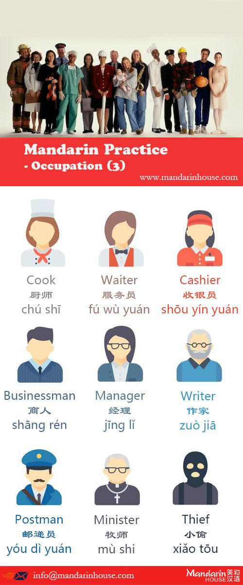 Occupation in Chinese (3). For more info please contact: bodi.li@mandarinhouse.cn The best Mandarin School in China
