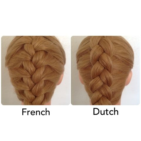 Swell Dutch Braids Dutch And Braids On Pinterest Hairstyles For Men Maxibearus