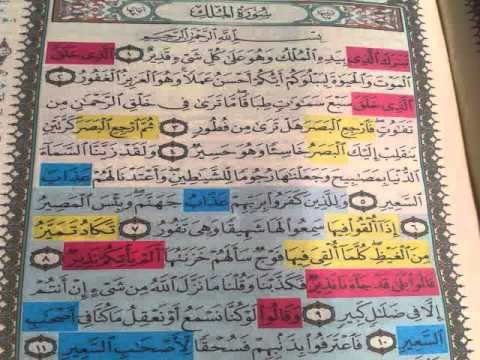 مصحف الحفظ الميسر للربط بين الآيات بالروابط اللفظية والمعنوية للشيخ محمد Study Skills Life Skills Activities Quran Tafseer
