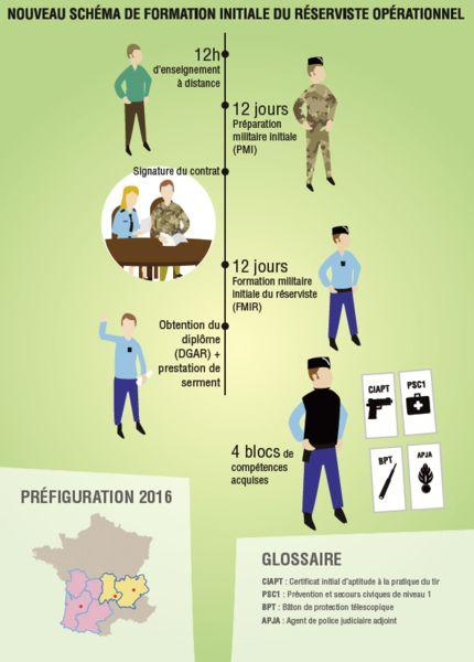 Pinterest the world s catalog of ideas for Gendarmerie interieur