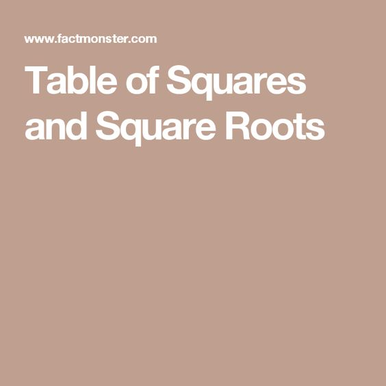 Common Worksheets table squares maths : Table of Squares and Square Roots | Maths | Pinterest | Tables ...