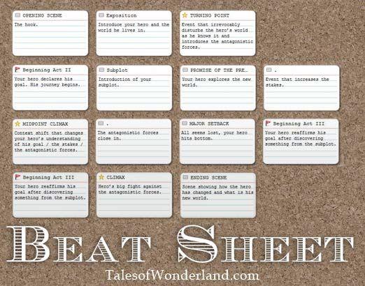240 best Writing Scrivener images on Pinterest Handwriting - script writing