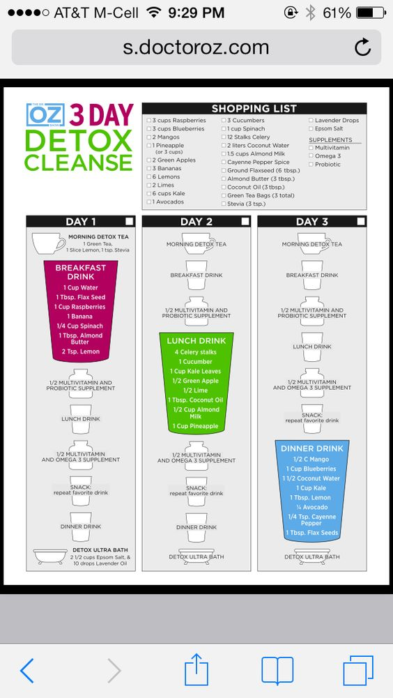 3-Day Cleanse Recipes