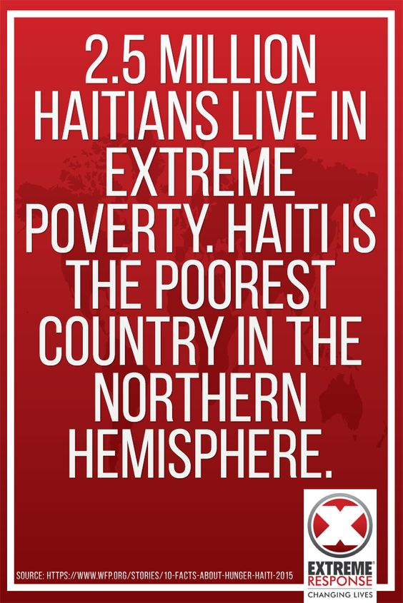 Haitians Live In Extreme Poverty Haiti Is The Poorest - Is haiti the poorest country in the world