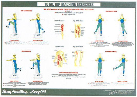 hip workout machine