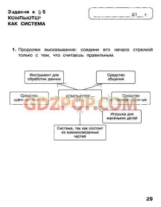 Биология 11 класс учебник сивоглазов агафонов конспекты