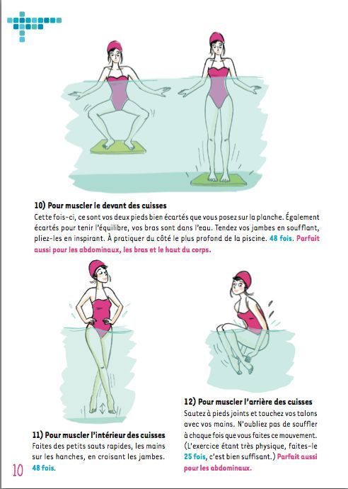 Exercices En Piscine Cardio Workout Pool Workout Aqua Fitness