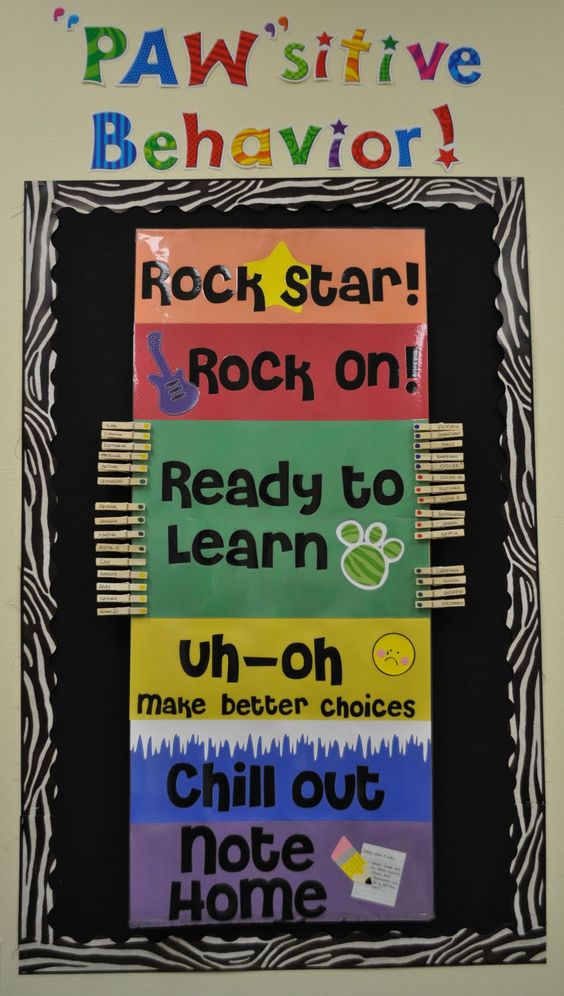 Classroom Discipline Ideas ~ Positive behavior chart charts and classroom on pinterest