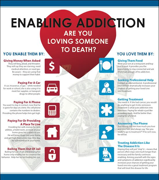 Are you negatively enabling an addict's addiction to continue? Here are some tips to make sure that you don't...