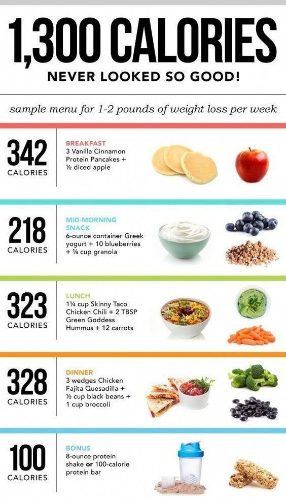 what is healthy weight loss per week