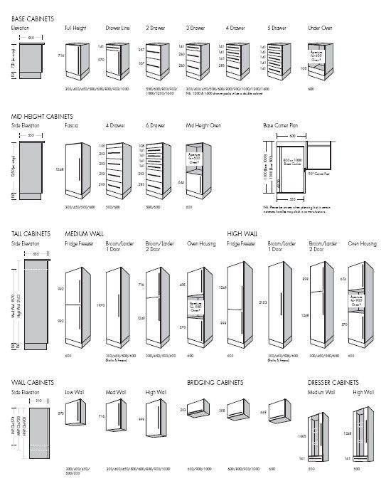 Kitchen Makeover Ikea Kitchen Backsplash Kitchen Cabinet Doors Ikea Kitchen Cabinet Di Kitchen Cabinet Dimensions Kitchen Cabinets Height Kitchen Cabinet Sizes