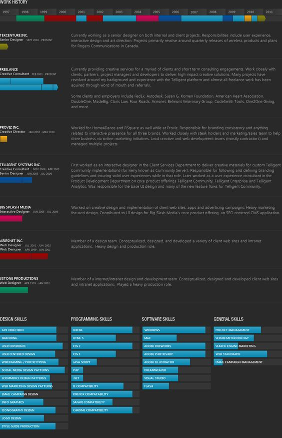 Would you hire #Sherlock? #Infographicresume #visualresume - user experience consultant sample resume