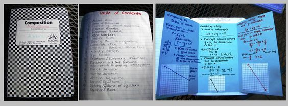Foldable for Graphing Lines: Math Journal, Math Notebooks, Notebook Ideas, Composition Notebook, Math Foldable, Math Ideas, Interactive Notebooks, Foldable Book